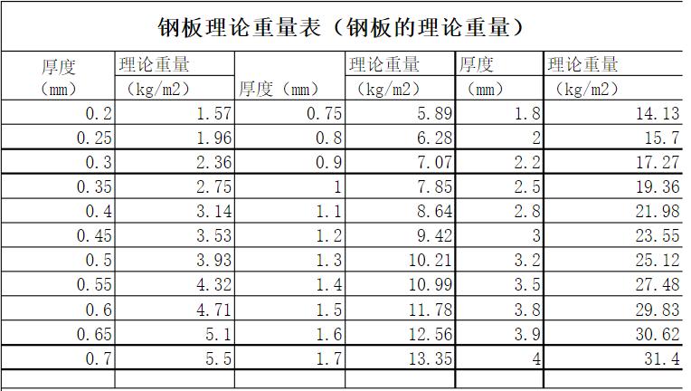 郑州花纹板市场价格多少钱一吨 点赞钢铁 规格齐全现货供应
