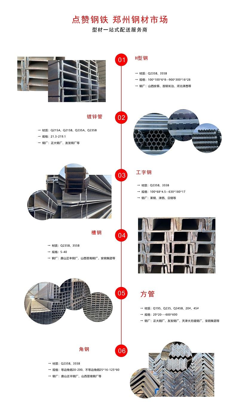 郑州钢板市场批发