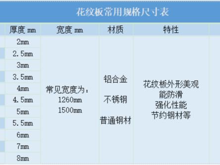 郑州花纹板加工规格尺寸表
